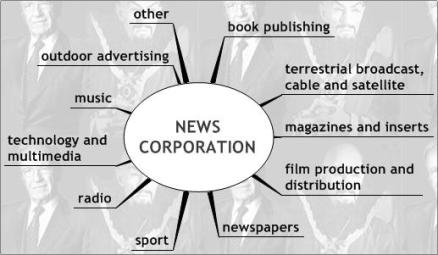 16-news-corporation-2.jpeg
