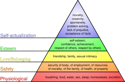 400px-maslows_hierarchy_of_needssvg.png