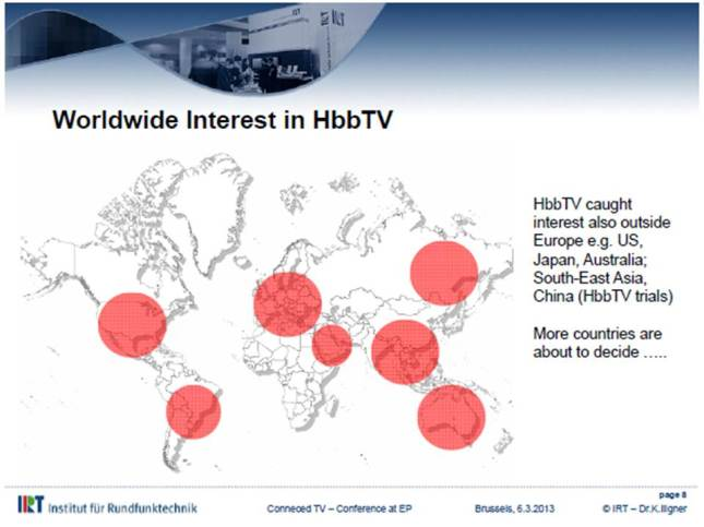 Hybrid Broadcast Broadband
