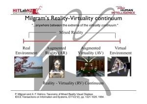 2014-cosc-426-lecture-2-augmented-reality-technology-6-638[1]