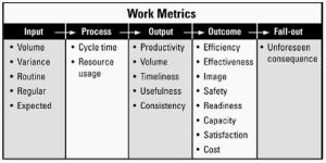 metrics03
